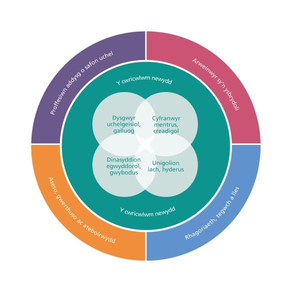 Education Reform_Diagram2 (W)